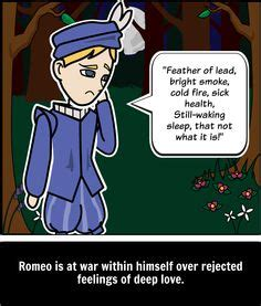 Character analysis of romeo essay
